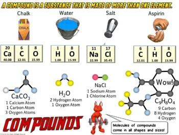 Molecules!!!