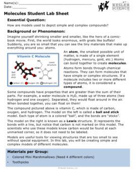 Molecules Inquiry Labs