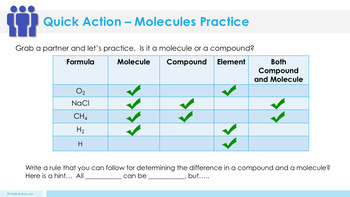 Molecules - Supplemental Lesson - No Lab