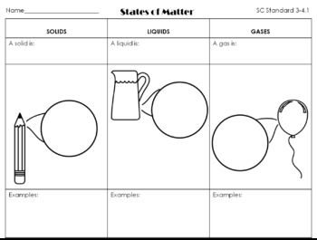 Molecules Worksheet - States of Matter by Farming 4 Knowledge | TpT