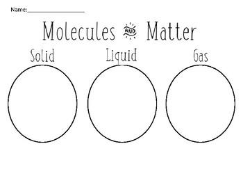 Molecules and Matter