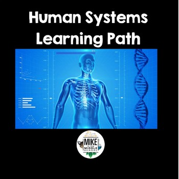 Human Systems Mass Customized Learning Path