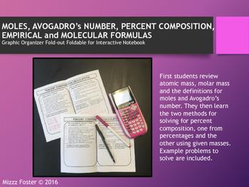 Moles, Avogadro's #, Percent Composition, Empirical and Molecular Formulas INB