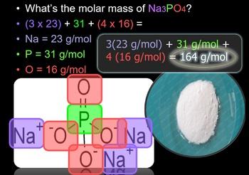 Moles, Molar Mass, Molar Conversions Lesson