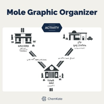 Introduction to the Mole - Graphic Organizer