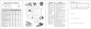 Mollusk Review Worksheet for Biology or Zoology