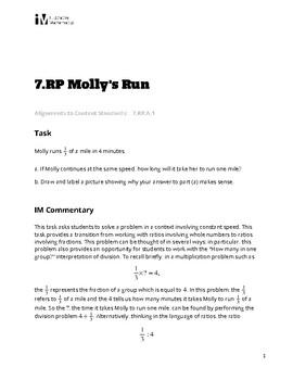 Molly's Run