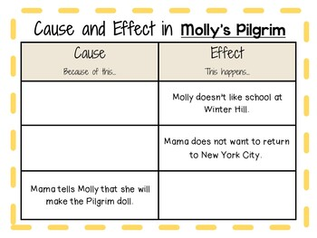 Molly's Pilgrim by Barbara Cohen: A Complete Literature Study!