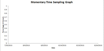 Momentary Time Sampling Data Sheet and Excel Graph