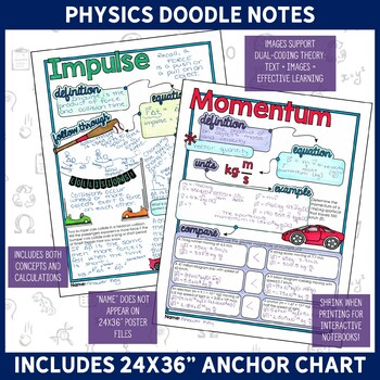 Momentum, Impulse and Collision Doodle Notes | Physics Doodle Notes