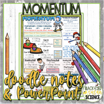 Momentum Squiggle Sheets &Understanding Checkpoint + Power Point