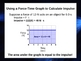 Momentum and Impulse and Their Measurements Powerpoint