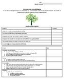 Arbre Généalogique / Ma Famille / My Family Tree - Mini Project