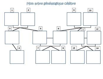Mon arbre généalogique célèbre- Class Activity