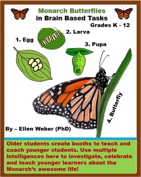 Monarch Butterflies in Brain Based Tasks  (K - 12+)