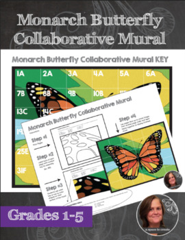 Monarch Butterfly Collaborative Poster - Spring art lesson