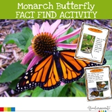 Monarch Butterfly Fact Find