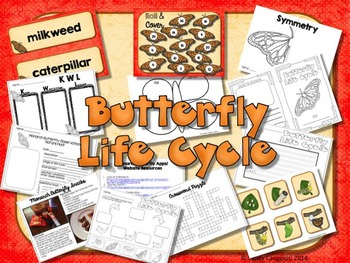 BUTTERFLY LIFE CYCLE - Monarch Slideshow, Mini-Book, and Hands-On Activities