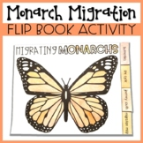 Monarch Butterfly Migration Flip Book