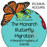 Monarch Butterfly Migration: beautiful mystery of science
