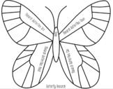 Monarch Butterfly Research Worksheet