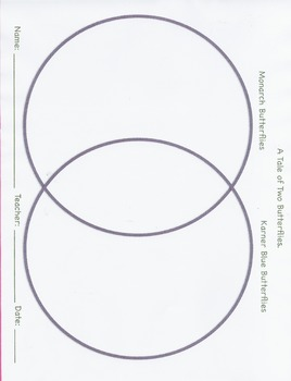 Monarch Butterfly Venn Diagram. Compares two single plant dependent butterflies.