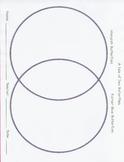 Monarch Butterfly Venn Diagram. Compares two single plant