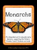 Monarch Caterpillar and Butterfly Inquiry for Primary Lear