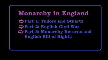 Monarchy in England- Three Lesson Bundle