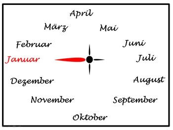 Monate
