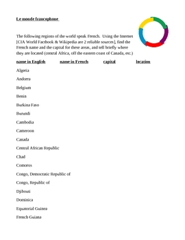 Monde francophone (French-Speaking World) Worksheet