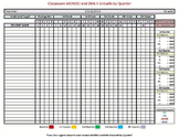 Mondo and DRAII (DRA2) Data Template - By Quarter