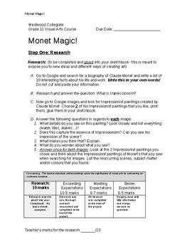 Monet Magic!
