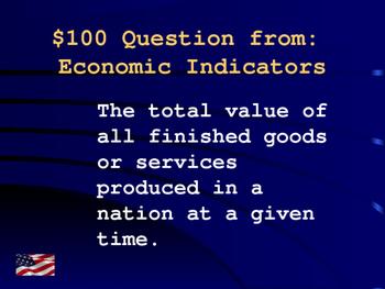 Monetary Policy Jeopardy Game