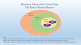 The Role of US Federal Reserve