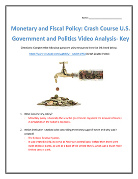 Monetary and Fiscal Policy: Crash Course U.S. Government and Politics Analysis