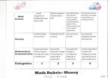 Money 2nd grade rubric