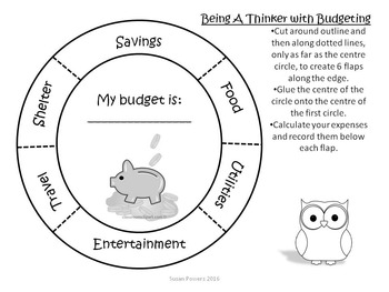 Money: A Complete IB PYP Unit of Inquiry