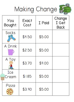Money Activities: Estimating, Shopping, and Making Change