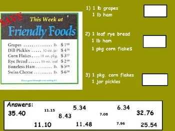 Buying Food - Adding Sales; Real World Math (POWERPOINT)
