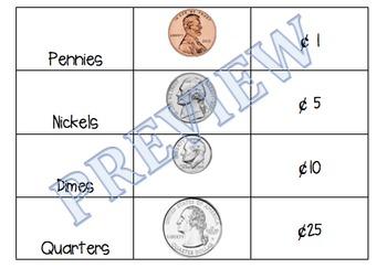 Money Amounts Reference Sheet