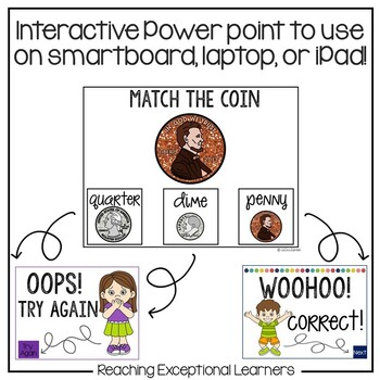Money: An Interactive Approach for Special Education