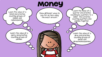 Distance Learning* Money: An Introduction to Coins PPT Lessons for Home/School
