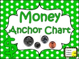 Anchor Chart Money