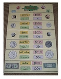 Money Anchor Chart Grades 2-5