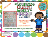 Money Anchor Chart (Hairy Money)