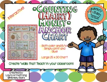 Money Anchor Chart (Hairy Money)
