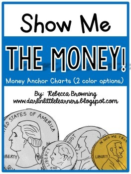Money Anchor Charts