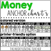 Money Anchor Charts