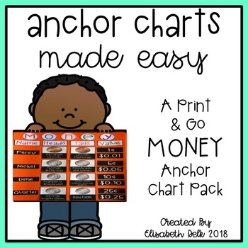 Money Anchor Charts Made Easy
